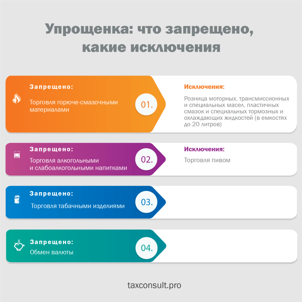 Инфографика 2 01