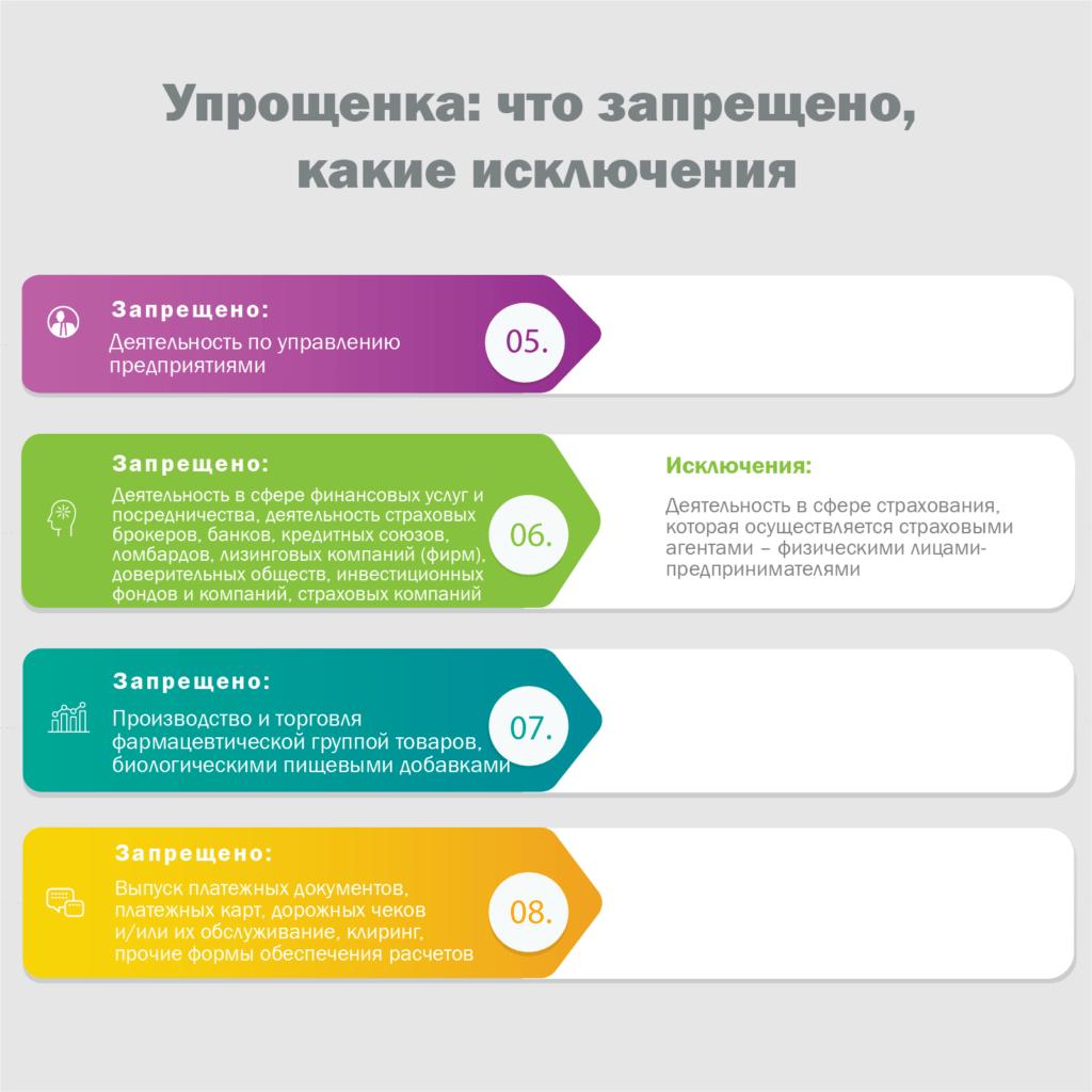 Инфографика 2 02
