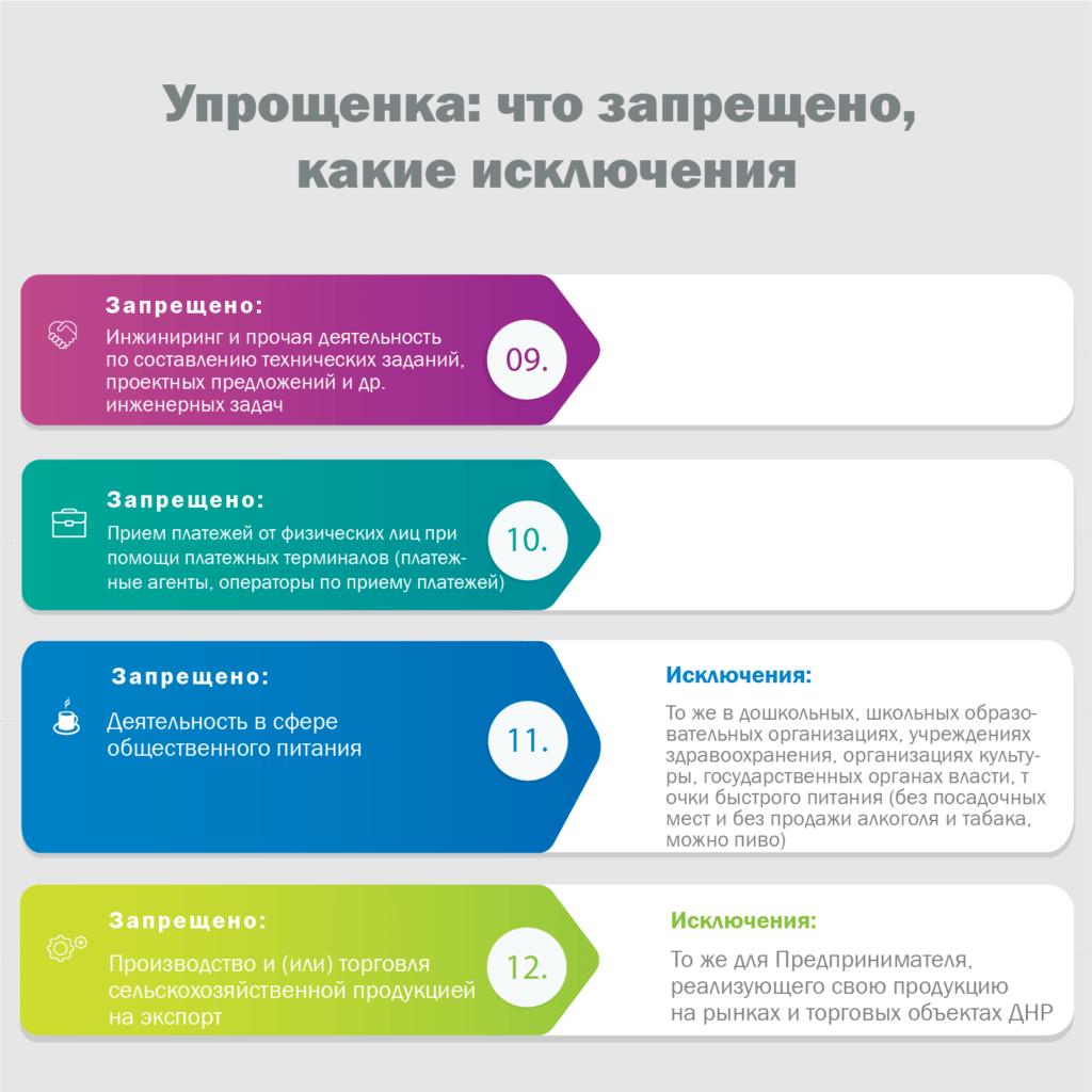 Инфографика 2 03
