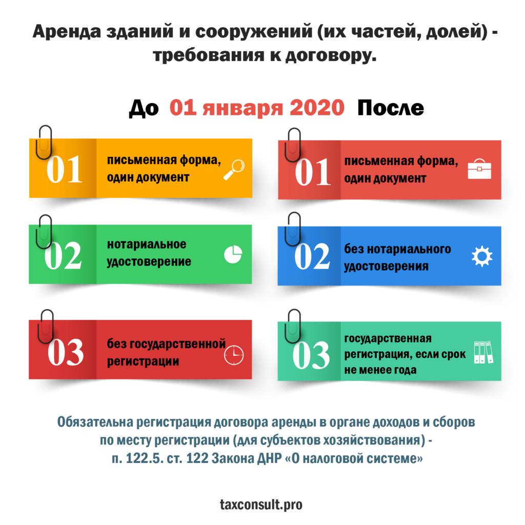 infografika 01